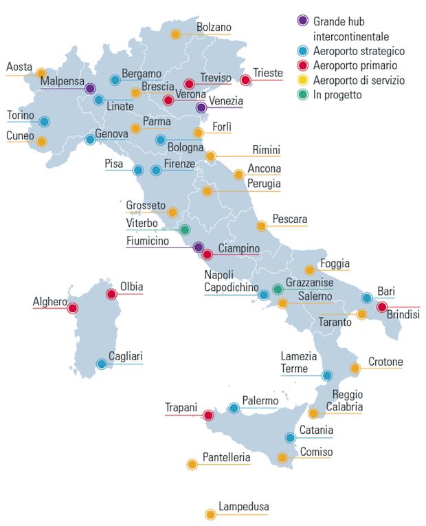 aeroporti_italiani